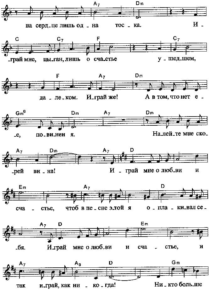 Текст застольных песен