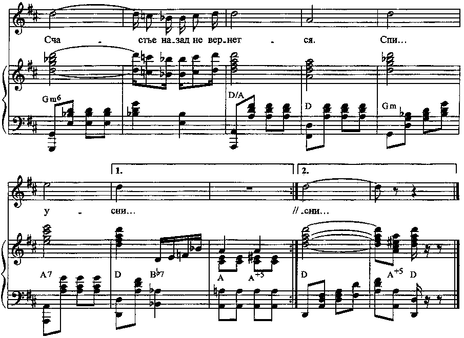 Ноты Для Фортепиано Популярный Песни